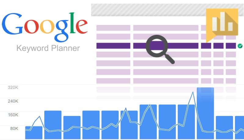 Google KeywordPlanner